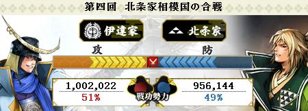 第9回合戦