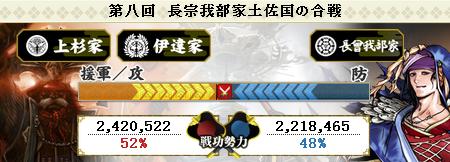 合戦結果1