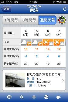 2013.3.2 天気予報