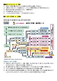 整理収脳  おすすめグッズ 設計書_ページ_2