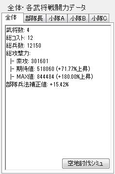 槍馬 剛 森 井伊 斉藤 酒井