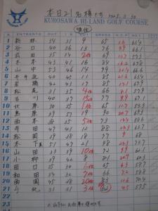 ゴルフ 1053