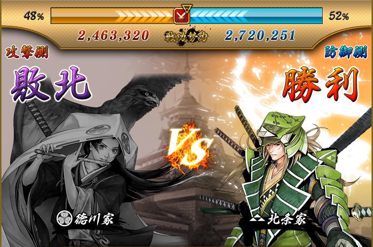 徳川防衛戦結果