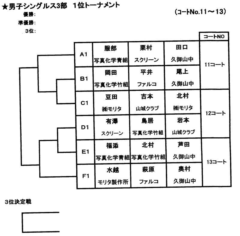 久御山S3部