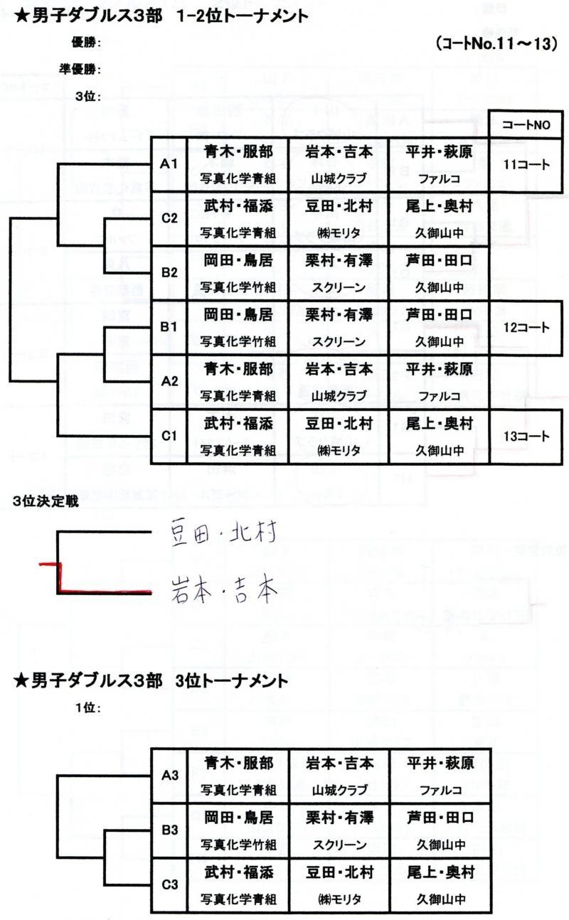 久御山W3部