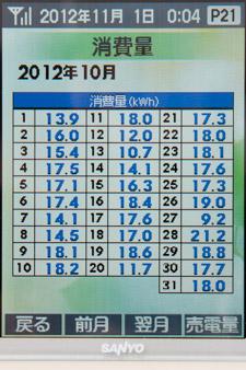 121101pv3-6691.jpg