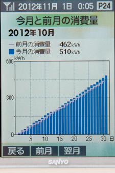 121101pv8-6695.jpg