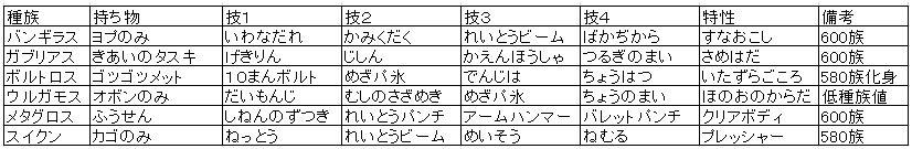 3・10 PT紹介