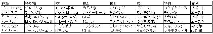 3・10 PT紹介2