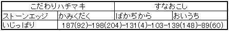 20131006バンギラス
