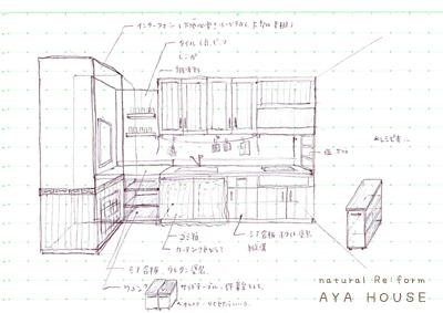 キッチンパース2