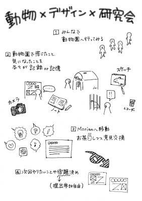 構想ノート