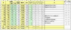 電気代実績1_600