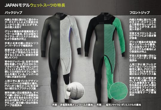 JP_wetsuits_s12_features.jpg