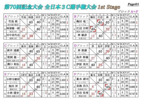 2013全日本3C-FirstStage_01