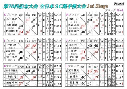 2013全日本3C-FirstStage_02