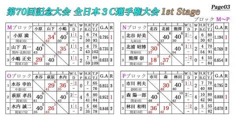 2013全日本3C-FirstStage_03