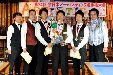 第24回 全日本アーティスティック選手権大会