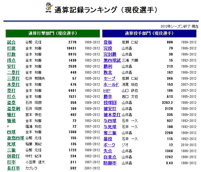 SnapCrab_NoName_2012-10-29_20-13-37_No-00.png