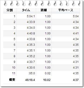越谷2014.1.5