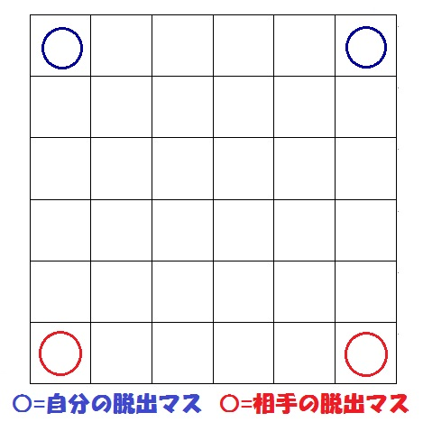 ガイスター_脱出マス