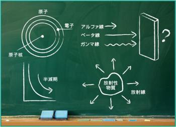 知ることから始めよう放射線のいろいろ