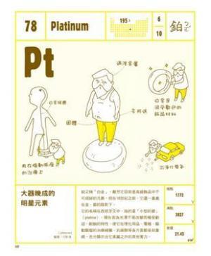 Pt ( 元素生活 )