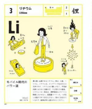 Li ( 元素生活 )