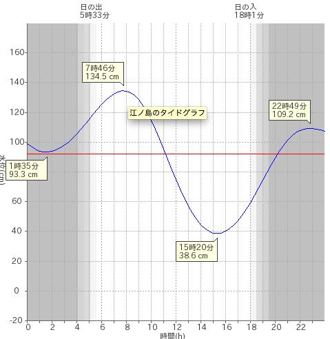 スクリーンショット(2012-03-29 18.53.57)