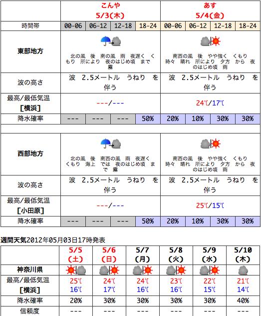 スクリーンショット(2012-05-03 20.11.35)