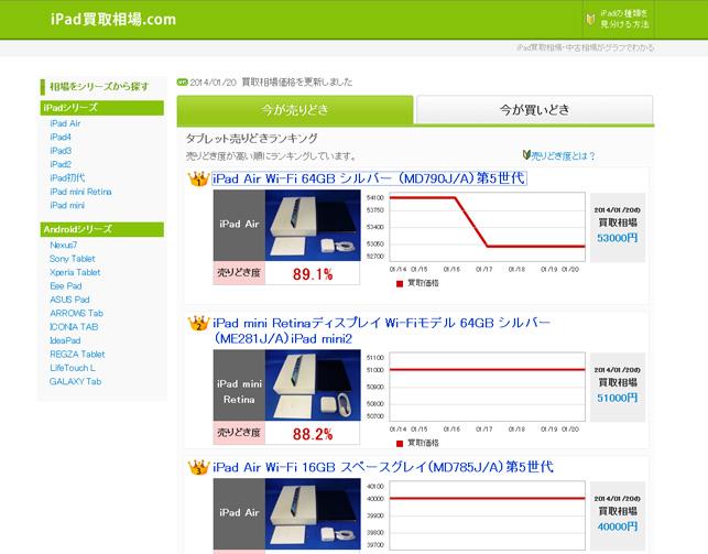 iPad買取価格相場サイト