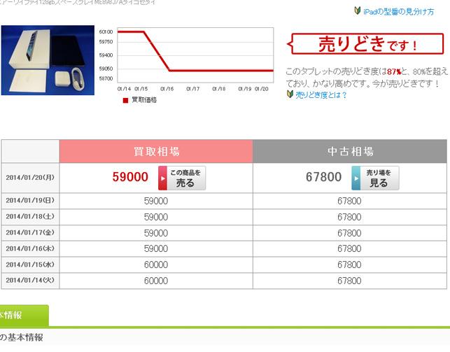 ipad買取相場.com2