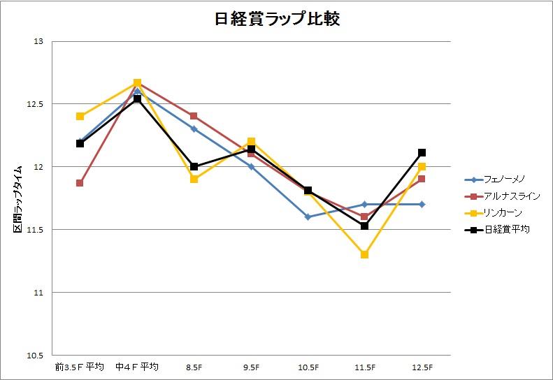 2013日経賞01