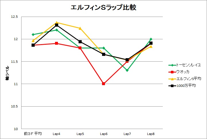 2013桜花賞02