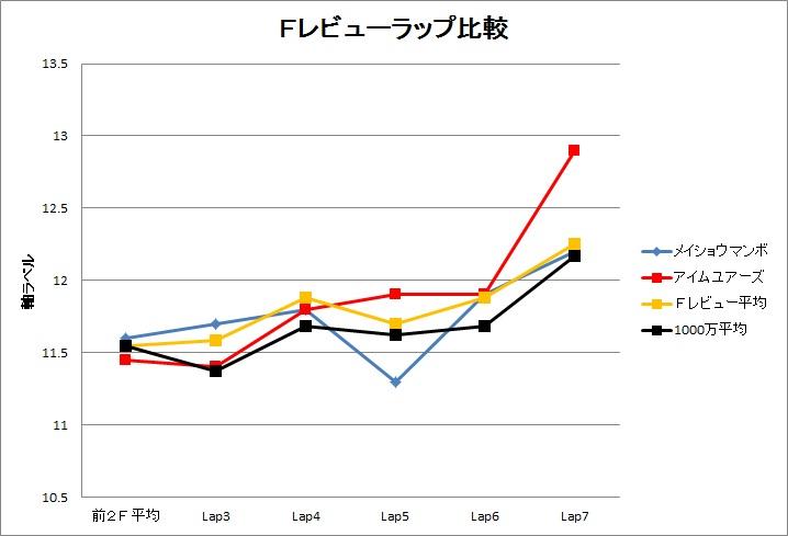 2013桜花賞05
