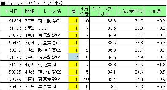2013天皇賞春04