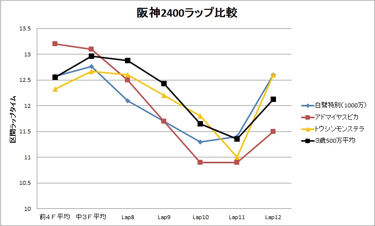 2013青葉賞03