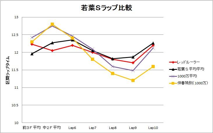 2013青葉賞04