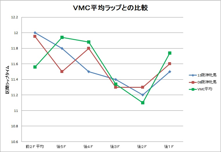 2013ヴィクトリアMC03