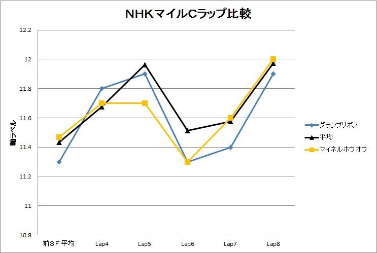 2013NHKMC08.jpg