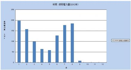 201308_electricity_graph.jpg