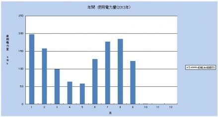 201309_electricity_graph.jpg