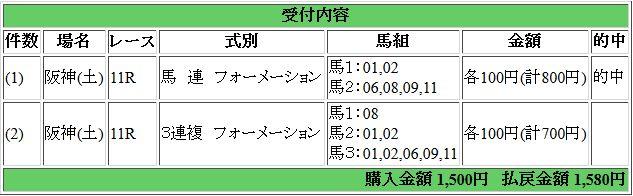 120309阪神11R