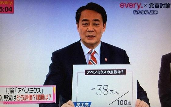 司会「アベノミスクは100点満点中何点ですか?」 海江田「-38万人です」 #ntv