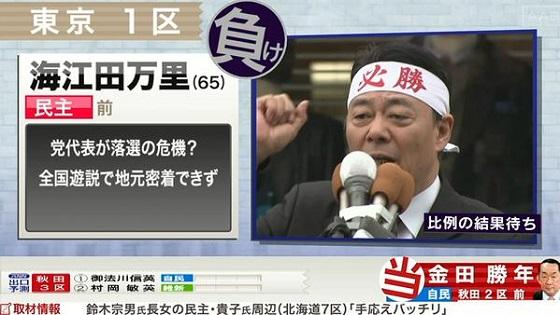 民主党党首海江田万里選挙区で敗北