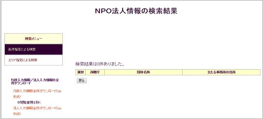どうも内閣府NPOのリストに登録されていないようなのだ。
