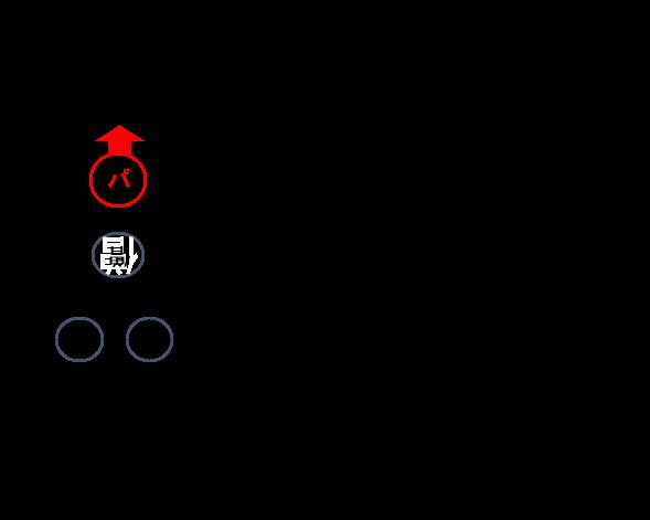 ボス2体パラ構成2
