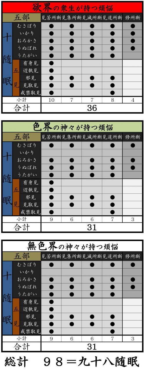 98zuimen+hyou_convert_20120330090121.jpg