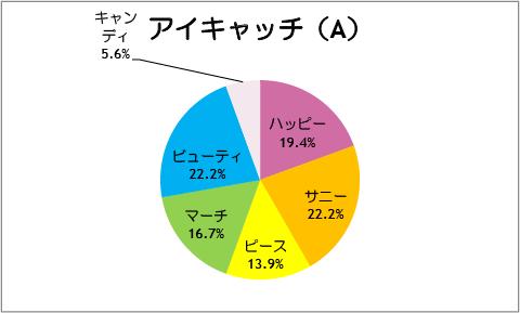 【スマイルプリキュア!】第36話:アイキャッチ(A)