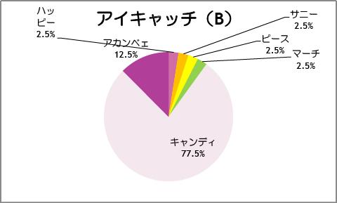 【スマイルプリキュア!】第40話:アイキャッチ(B)